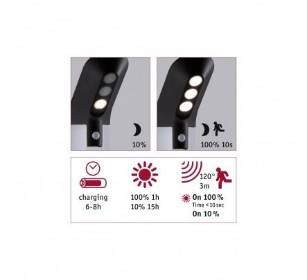Pastatomas šviestuvas su judesio davikliu ir saulės baterija