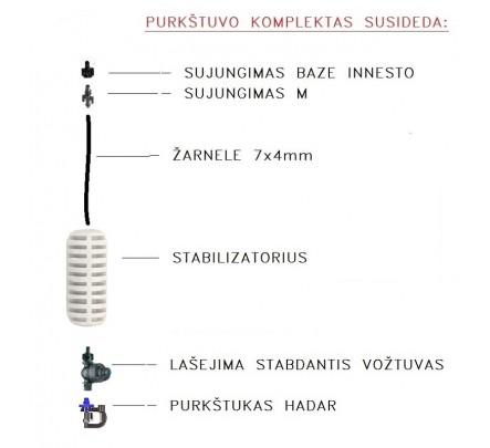 Stabilizatorius